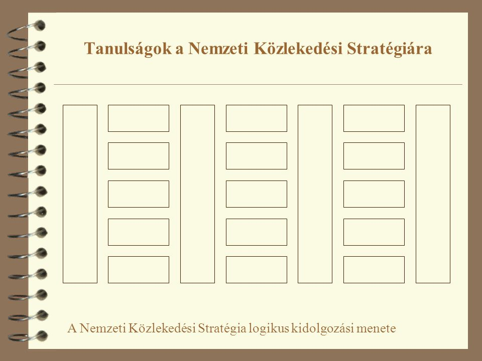 Tanulságok a Nemzeti Közlekedési Stratégiára