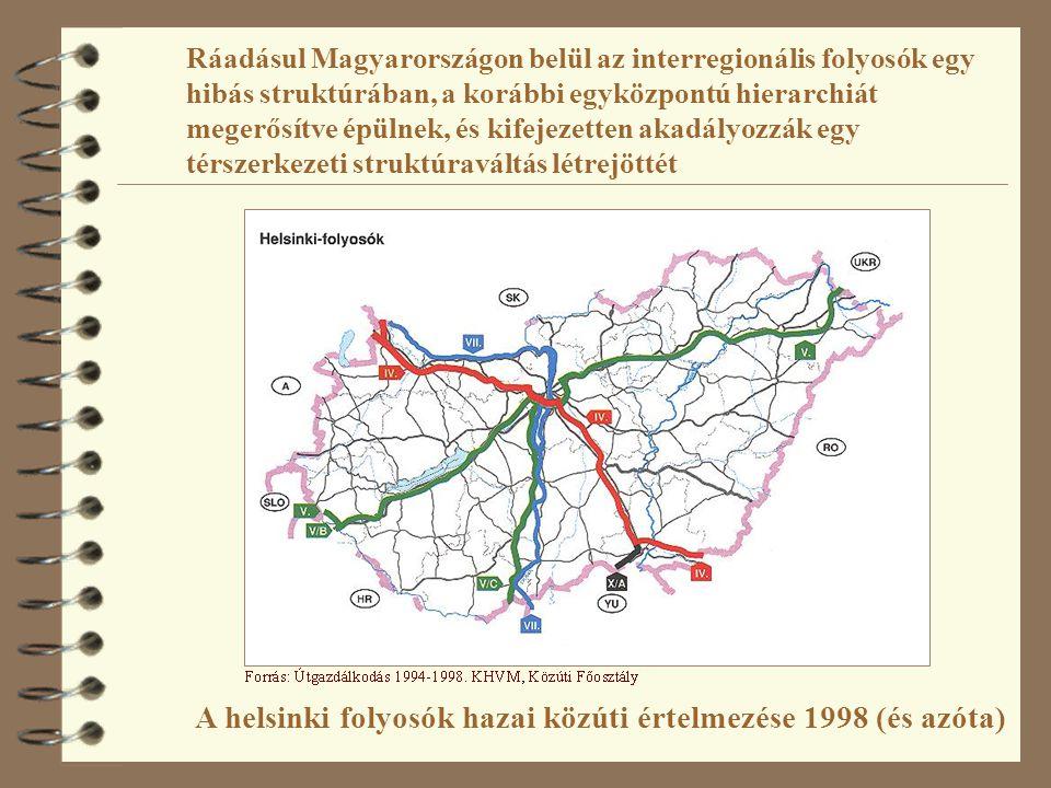 A helsinki folyosók hazai közúti értelmezése 1998 (és azóta)
