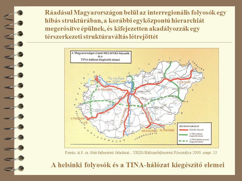 A helsinki folyosók és a TINA-hálózat kiegészítő elemei