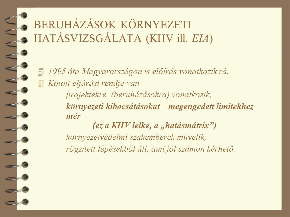 BERUHÁZÁSOK KÖRNYEZETI HATÁSVIZSGÁLATA (KHV ill. EIA)