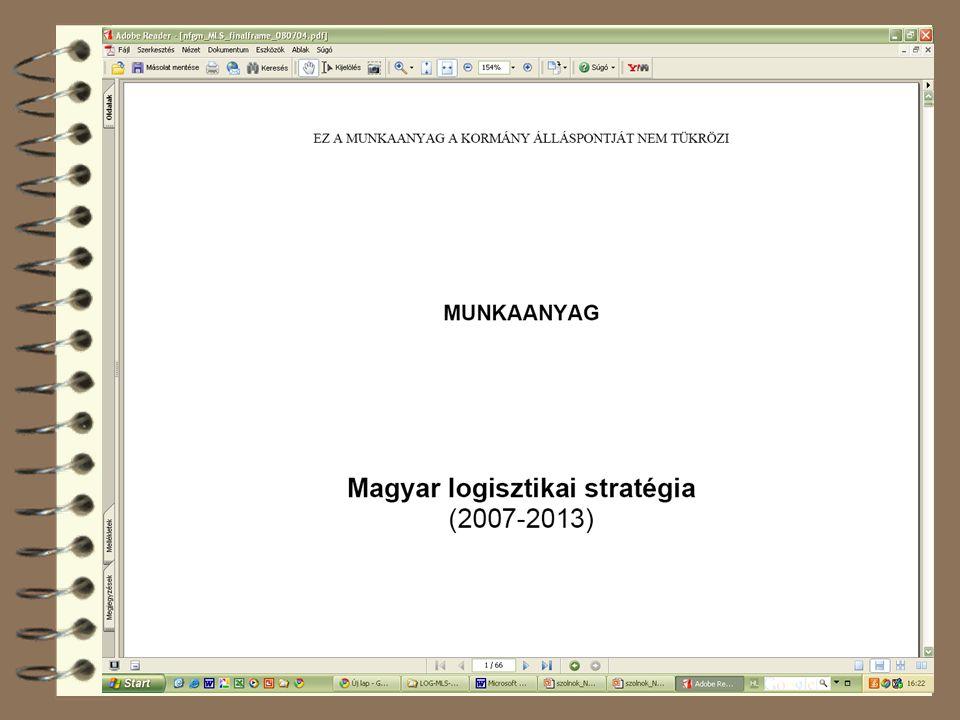 Magyar logisztikai stratégia (2007-2013). 2008. július 4. Munkaanyag