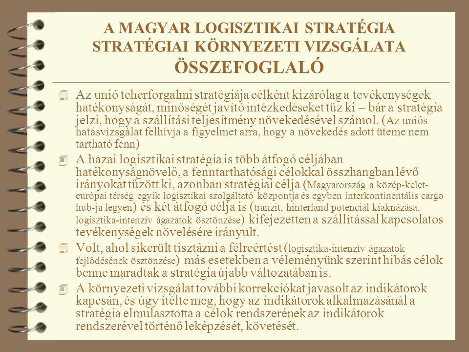 A MAGYAR LOGISZTIKAI STRATÉGIA STRATÉGIAI KÖRNYEZETI VIZSGÁLATA ÖSSZEFOGLALÓ