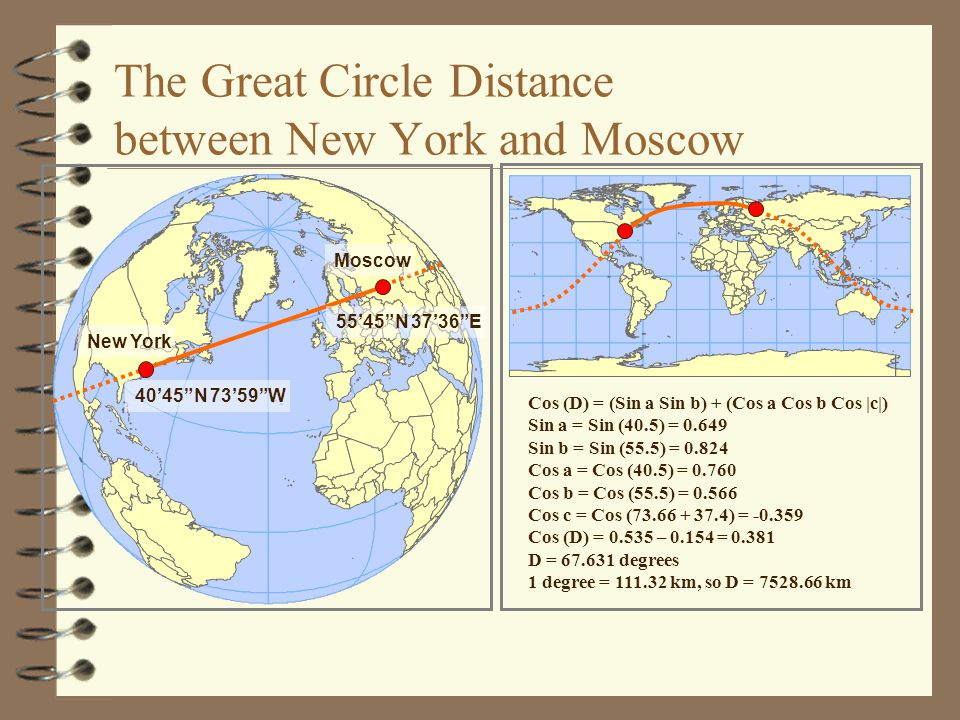 The Great Circle Distance between New York and Moscow