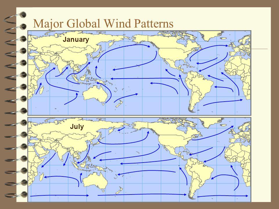 Major Global Wind Patterns