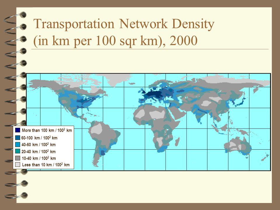 Transportation Network Density (in km per 100 sqr km), 2000