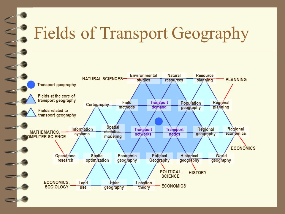 Fields of Transport Geography