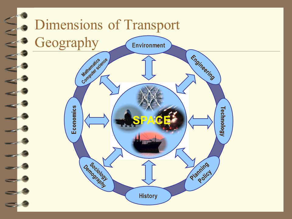 Dimensions of Transport Geography