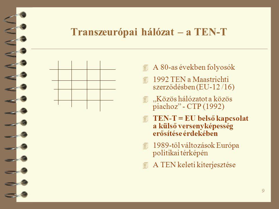Transzeurópai hálózat – a TEN-T