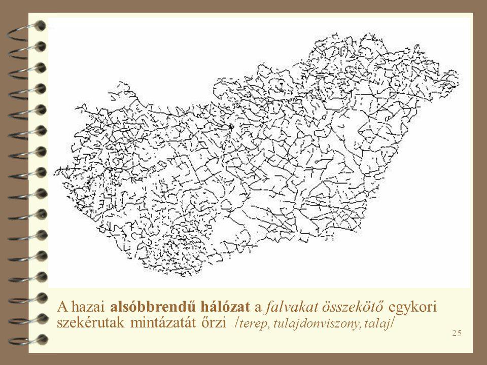 A hazai alsóbbrendű hálózat a falvakat összekötő egykori szekérutak mintázatát őrzi /terep, tulajdonviszony, talaj/