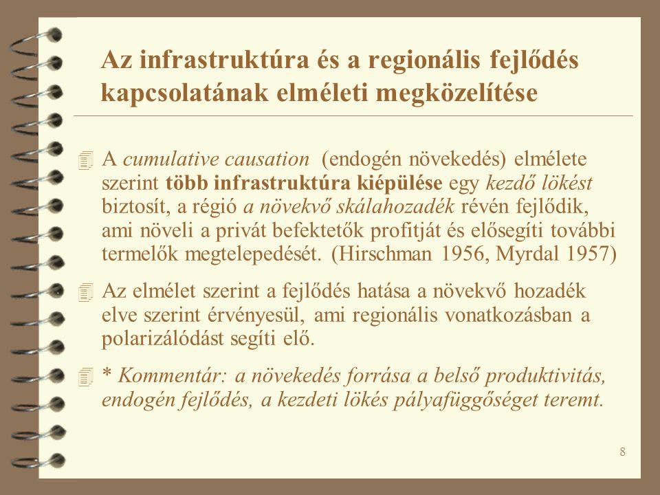 Az infrastruktúra és a regionális fejlődés kapcsolatának elméleti megközelítése