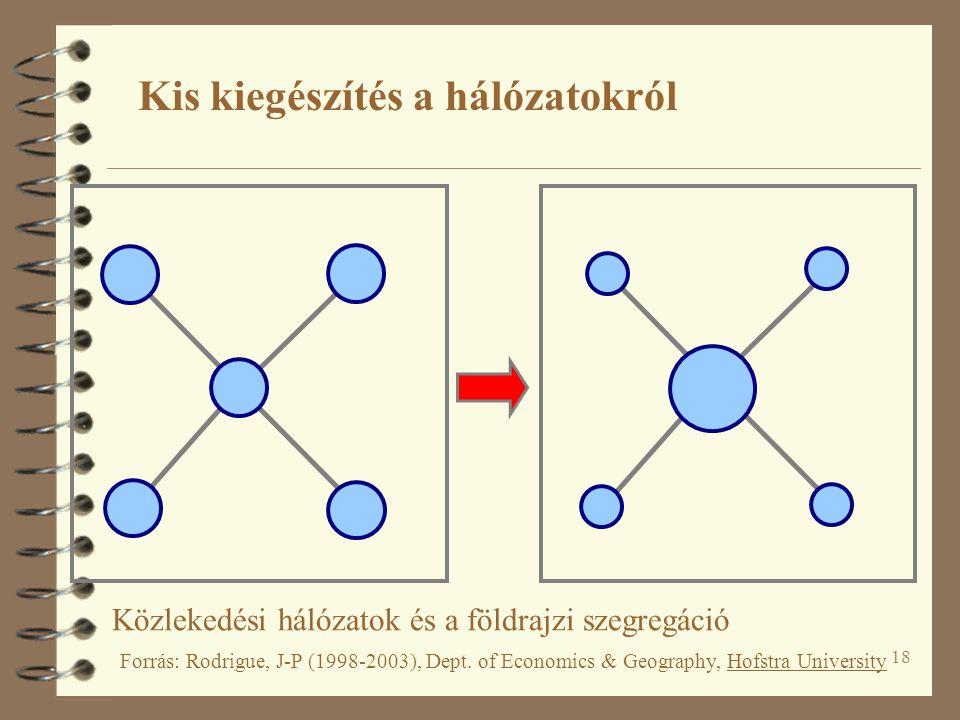 Kis kiegészítés a hálózatokról