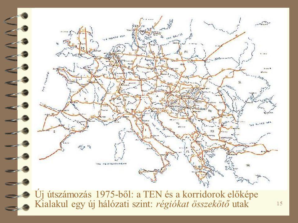 Új útszámozás 1975-ből: a TEN és a korridorok előképe