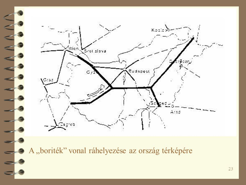 """A """"boriték vonal ráhelyezése az ország térképére"""