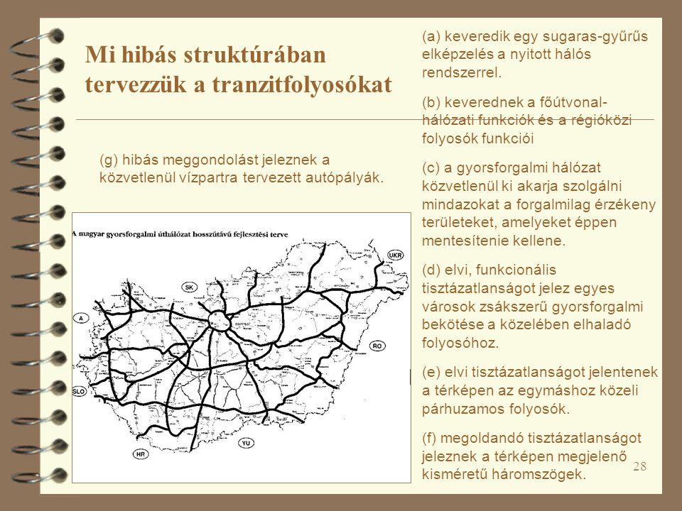 Mi hibás struktúrában tervezzük a tranzitfolyosókat