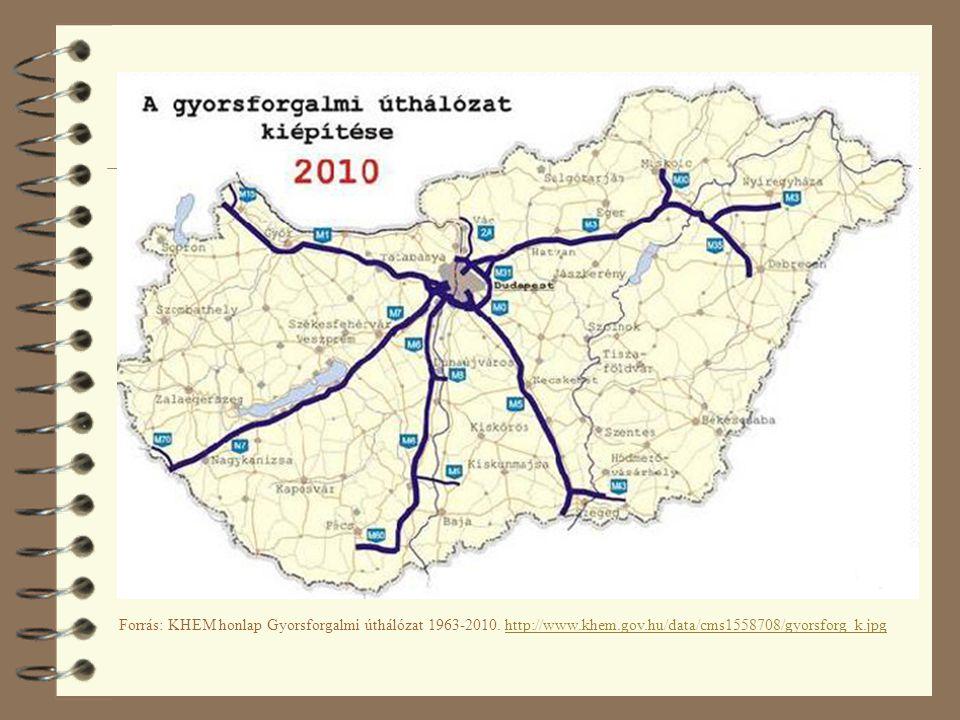 Forrás: KHEM honlap Gyorsforgalmi úthálózat 1963-2010. http://www.khem.gov.hu/data/cms1558708/gyorsforg_k.jpg