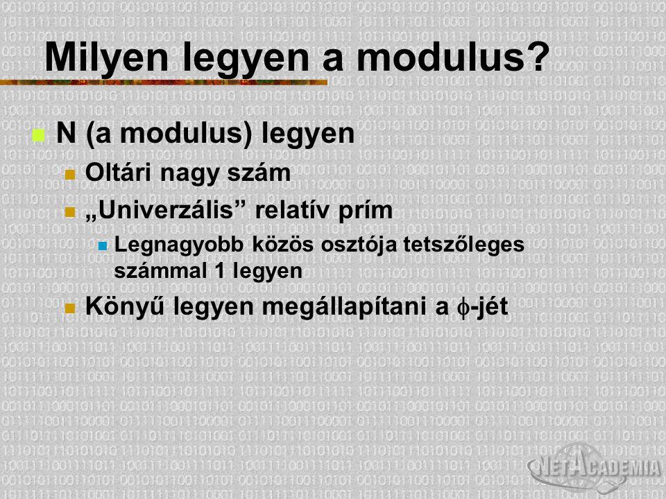 Milyen legyen a modulus