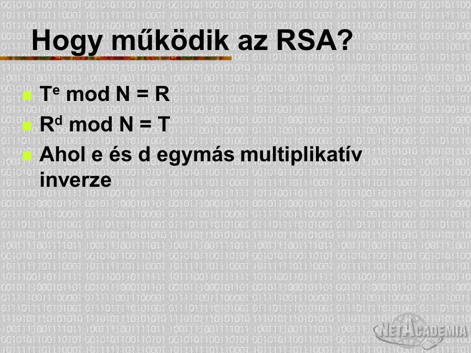 Hogy működik az RSA Te mod N = R Rd mod N = T