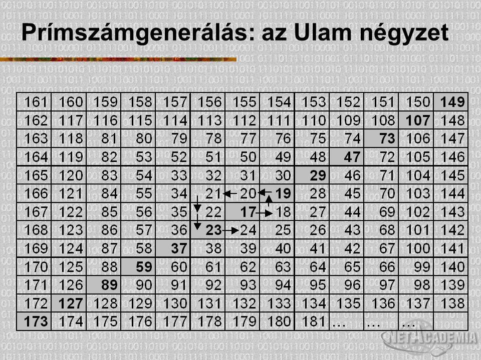 Prímszámgenerálás: az Ulam négyzet
