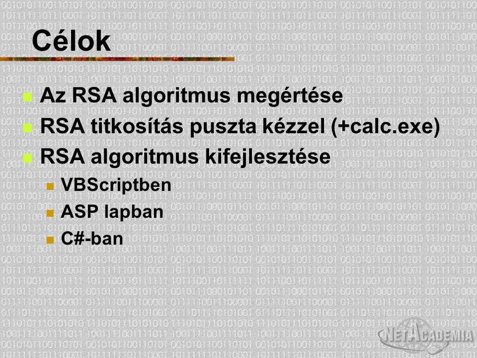 Célok Az RSA algoritmus megértése