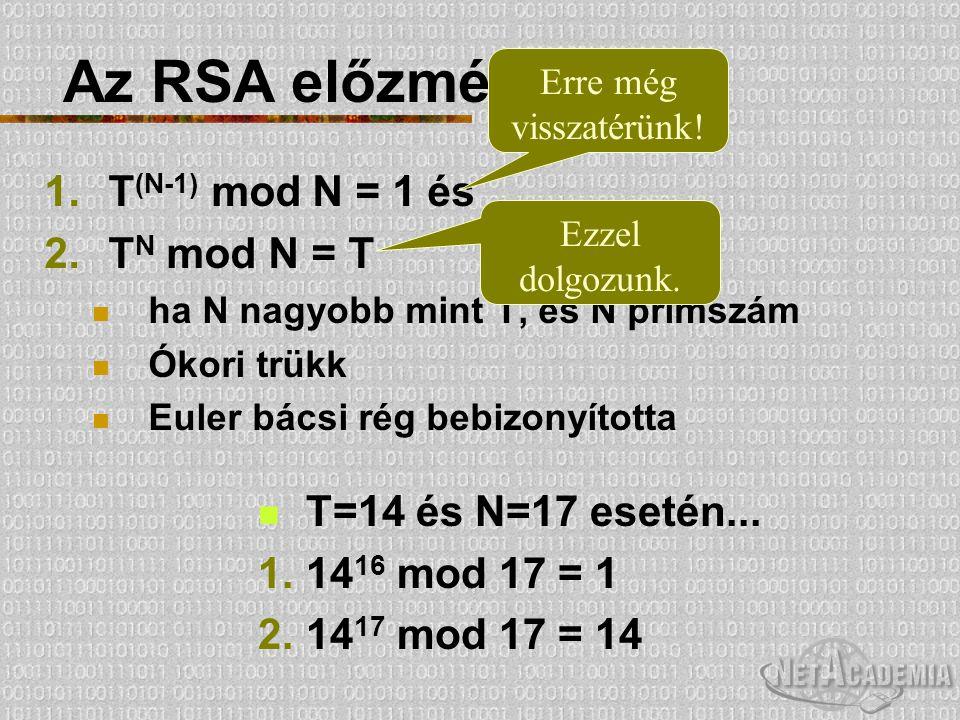 Az RSA előzményei T(N-1) mod N = 1 és TN mod N = T