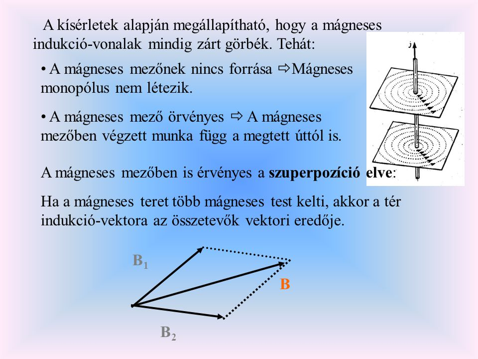 A kísérletek alapján megállapítható, hogy a mágneses indukció-vonalak mindig zárt görbék. Tehát: