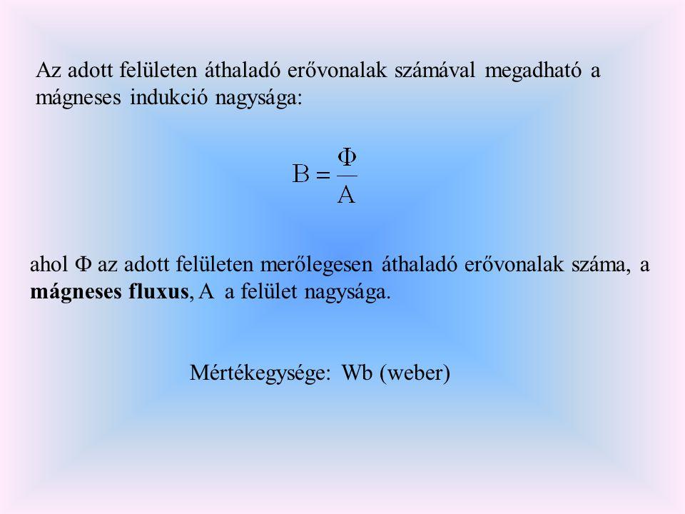 Az adott felületen áthaladó erővonalak számával megadható a mágneses indukció nagysága: