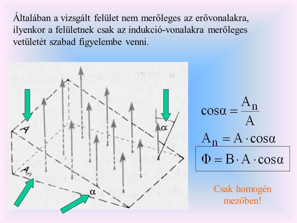 Általában a vizsgált felület nem merőleges az erővonalakra, ilyenkor a felületnek csak az indukció-vonalakra merőleges vetületét szabad figyelembe venni.
