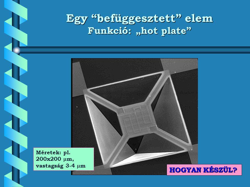 """Egy befüggesztett elem Funkció: """"hot plate"""