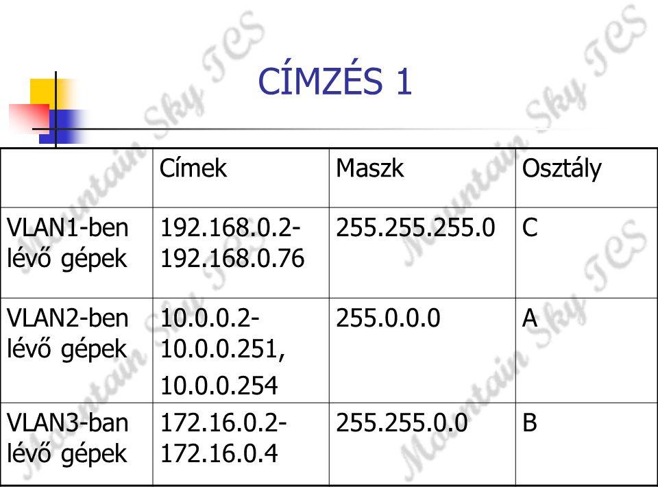 CÍMZÉS 1 Címek Maszk Osztály VLAN1-ben lévő gépek