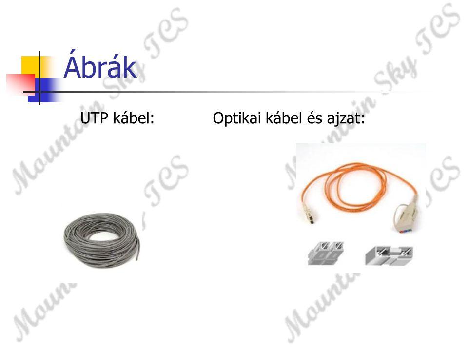 Ábrák UTP kábel: Optikai kábel és ajzat: