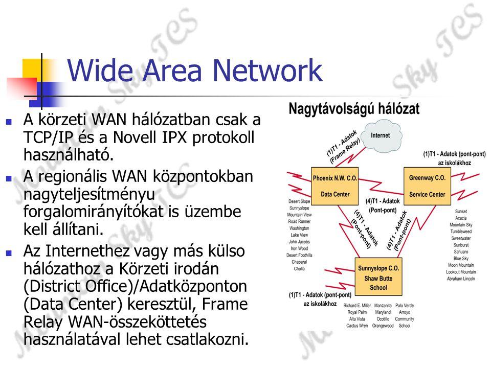 Wide Area Network A körzeti WAN hálózatban csak a TCP/IP és a Novell IPX protokoll használható.