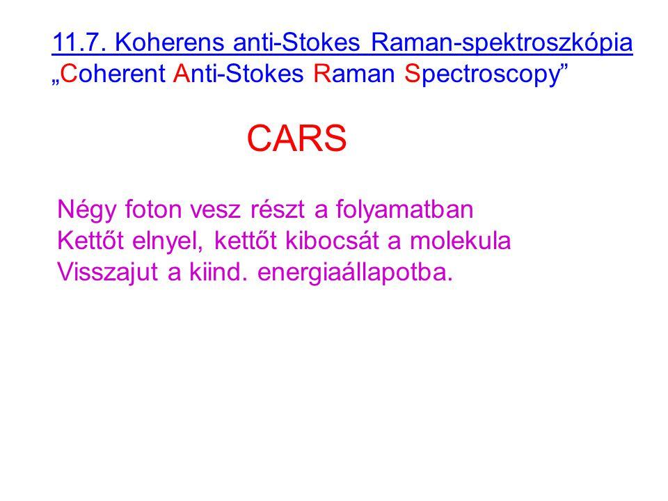 """11.7. Koherens anti-Stokes Raman-spektroszkópia """"Coherent Anti-Stokes Raman Spectroscopy"""