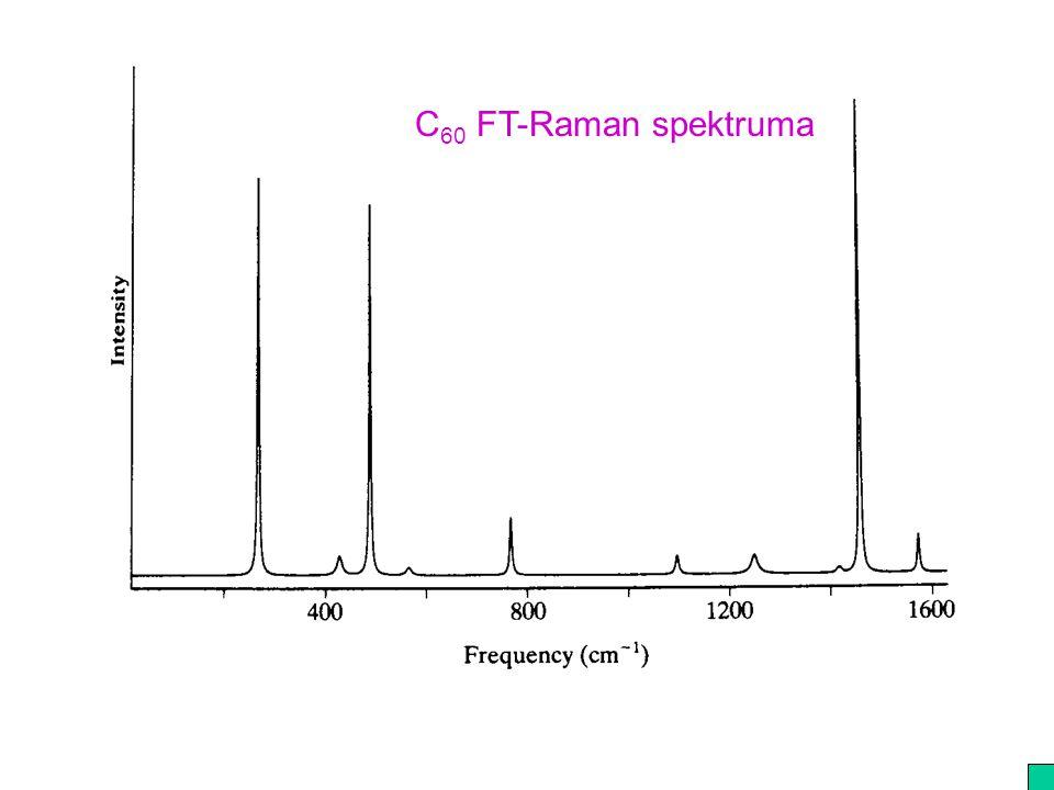 C60 FT-Raman spektruma