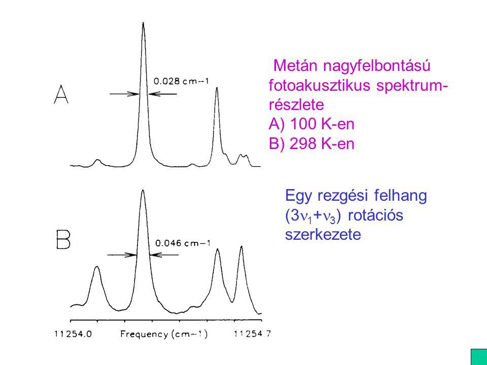 Metán nagyfelbontású fotoakusztikus spektrum-részlete A) 100 K-en B) 298 K-en