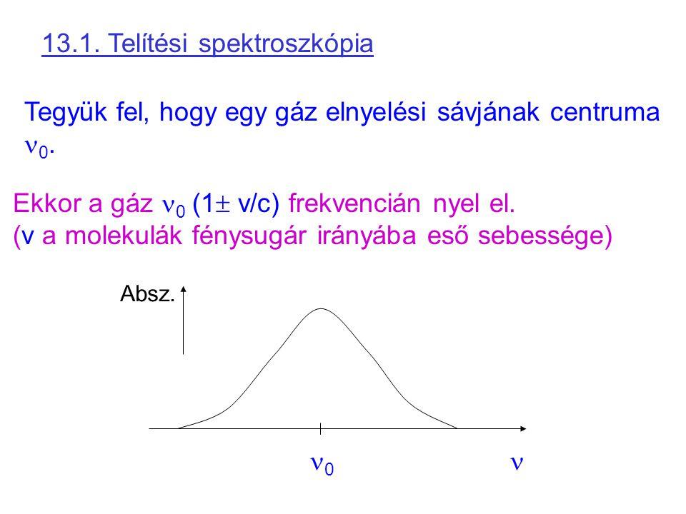 13.1. Telítési spektroszkópia