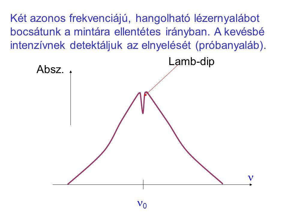 Két azonos frekvenciájú, hangolható lézernyalábot bocsátunk a mintára ellentétes irányban. A kevésbé intenzívnek detektáljuk az elnyelését (próbanyaláb).
