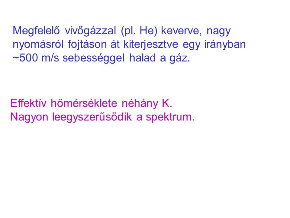 Megfelelő vivőgázzal (pl