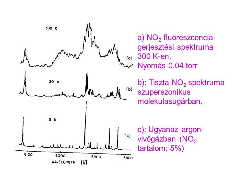 a) NO2 fluoreszcencia-gerjesztési spektruma 300 K-en. Nyomás 0,04 torr
