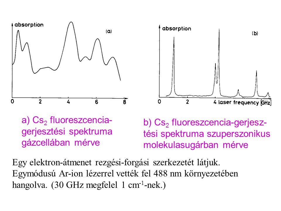 a) Cs2 fluoreszcencia-gerjesztési spektruma gázcellában mérve