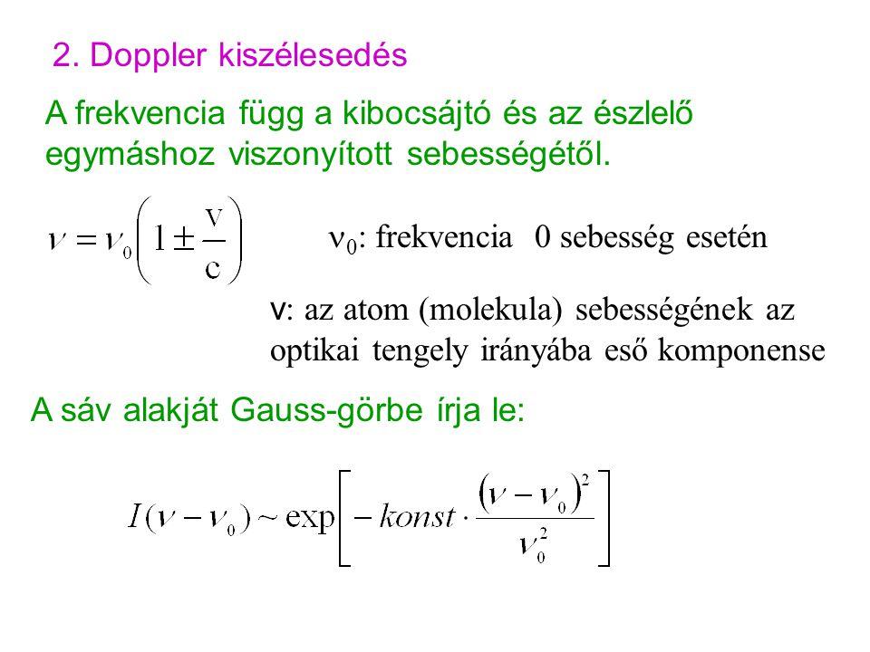 2. Doppler kiszélesedés A frekvencia függ a kibocsájtó és az észlelő egymáshoz viszonyított sebességétől.