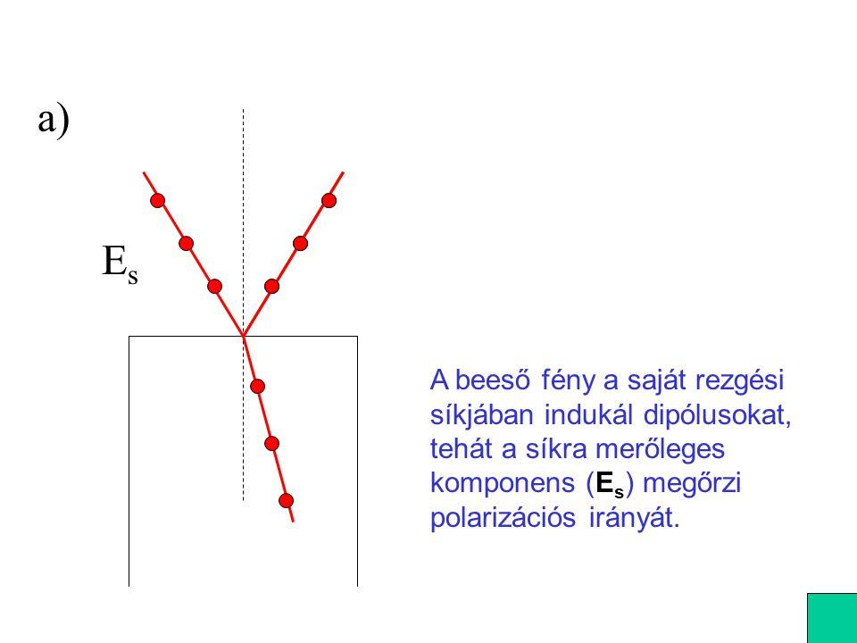 Es a) A beeső fény a saját rezgési síkjában indukál dipólusokat, tehát a síkra merőleges komponens (Es) megőrzi polarizációs irányát.