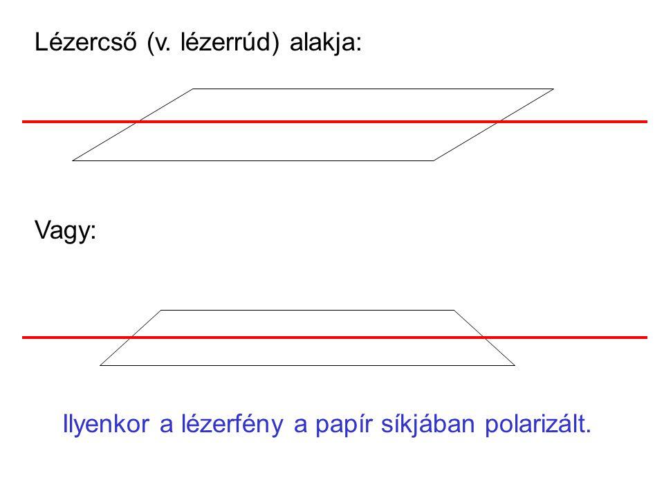 Lézercső (v. lézerrúd) alakja: