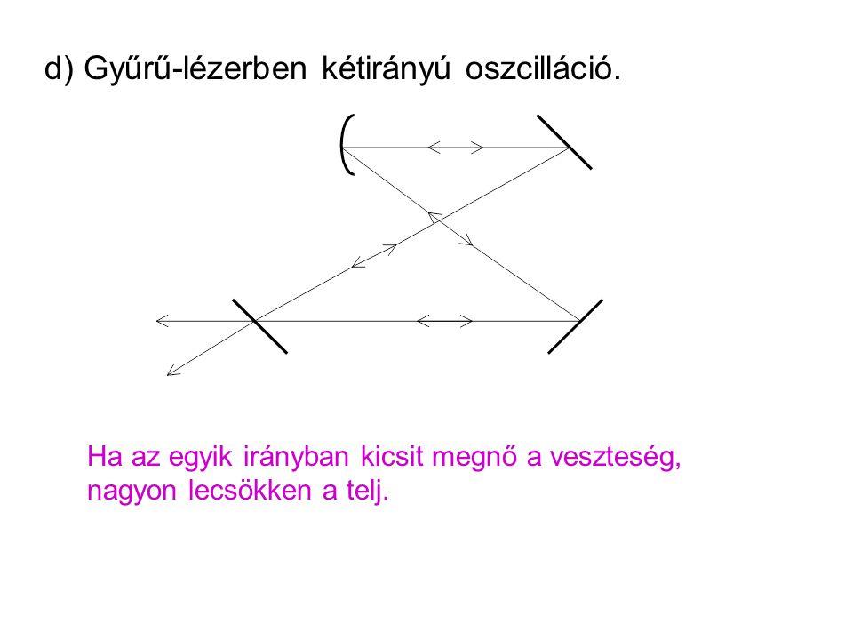 d) Gyűrű-lézerben kétirányú oszcilláció.