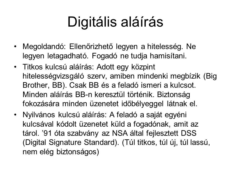 Digitális aláírás Megoldandó: Ellenőrizhető legyen a hitelesség. Ne legyen letagadható. Fogadó ne tudja hamisítani.