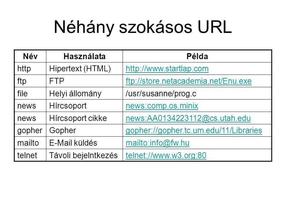 Néhány szokásos URL Név Használata Példa http Hipertext (HTML)