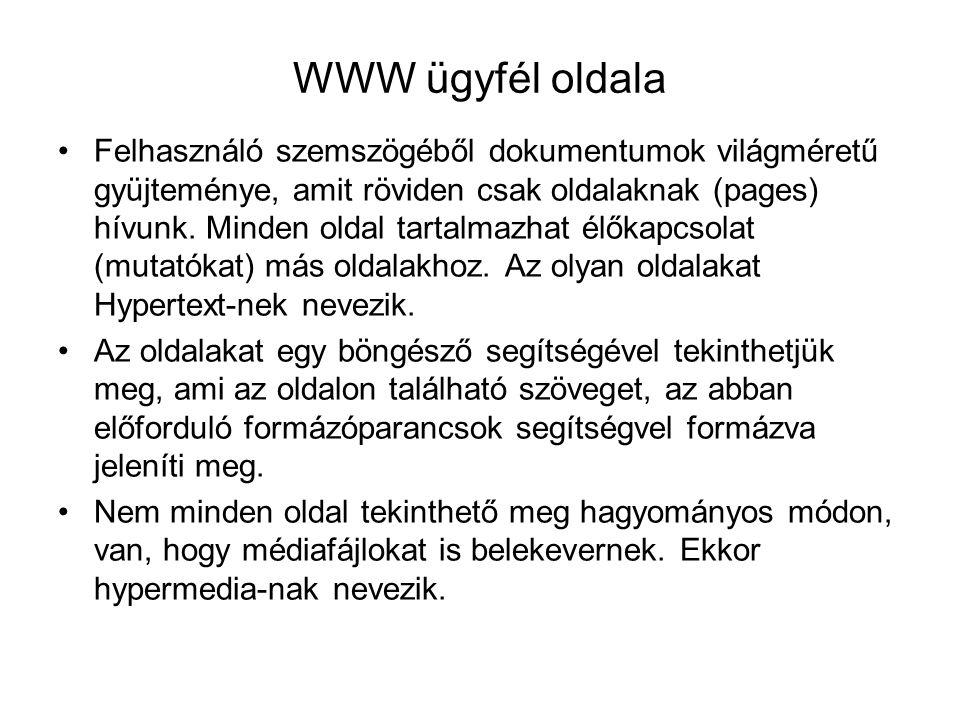 WWW ügyfél oldala