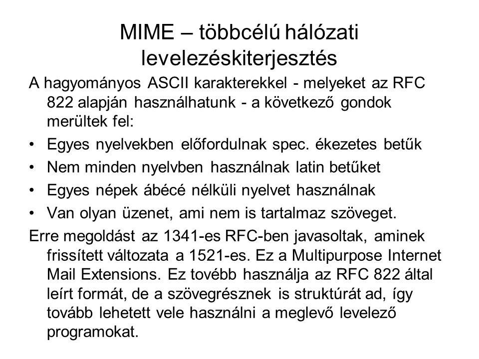 MIME – többcélú hálózati levelezéskiterjesztés