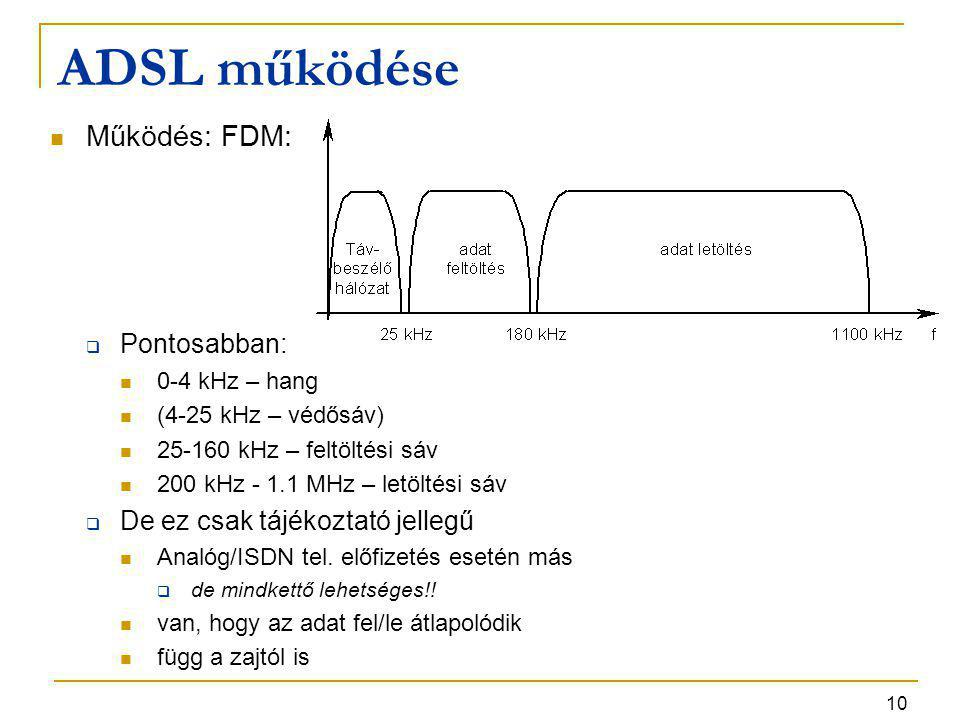ADSL működése Működés: FDM: Pontosabban: