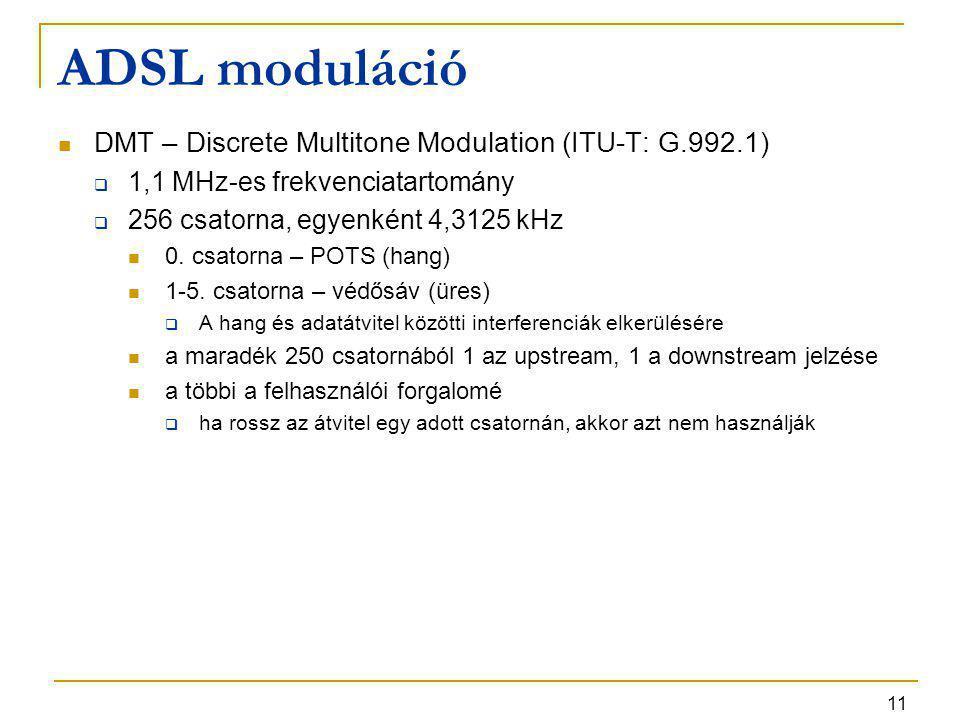 ADSL moduláció DMT – Discrete Multitone Modulation (ITU-T: G.992.1)