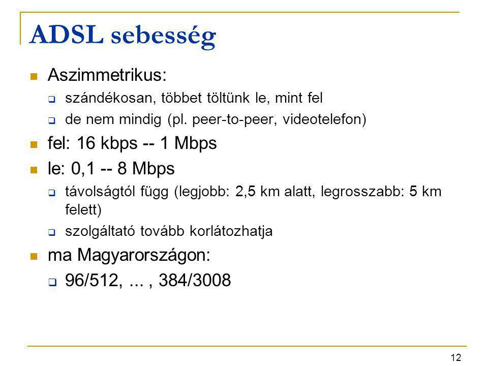 ADSL sebesség Aszimmetrikus: fel: 16 kbps -- 1 Mbps le: 0,1 -- 8 Mbps